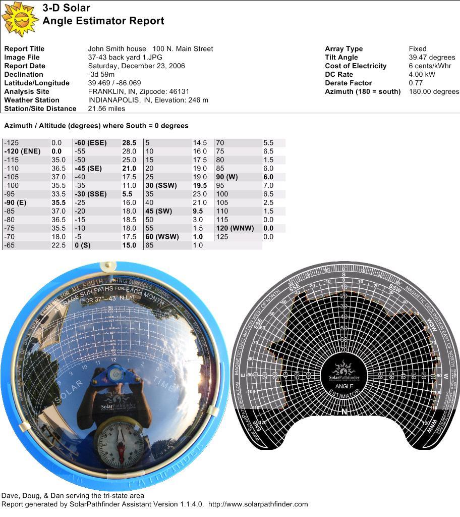 Pathfinder Point Buy >> Solar Pathfinder - Assistant - Sample Report