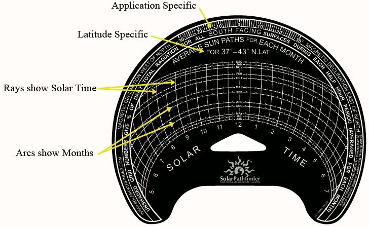Solar Pathfinder - Solar Pathfinder